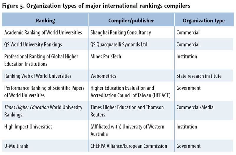 questions about higher education (essay) - Inside Higher Ed