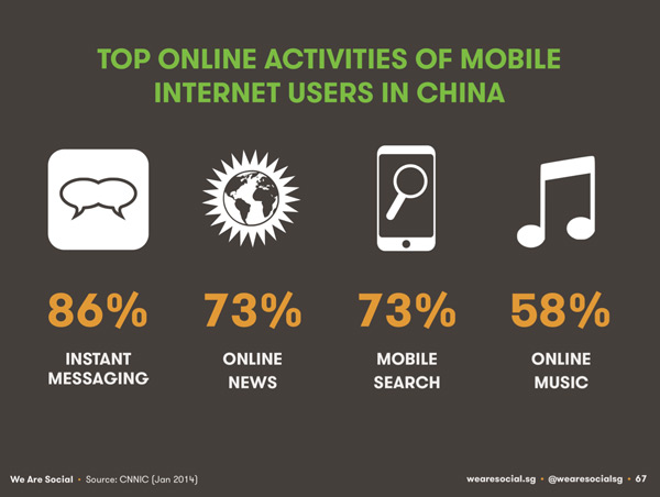 top-online-activities-of-mobile-internet-users-in-china