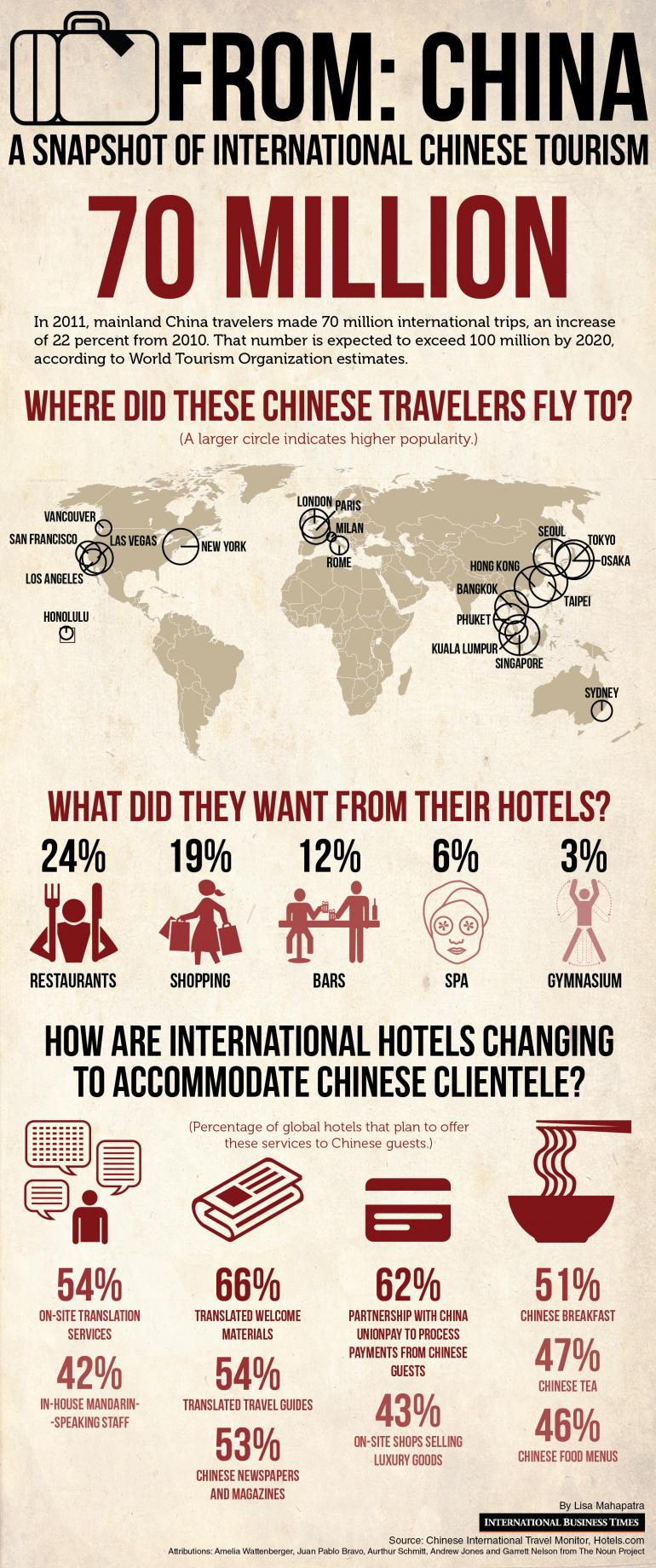 chinese-tourism-boom
