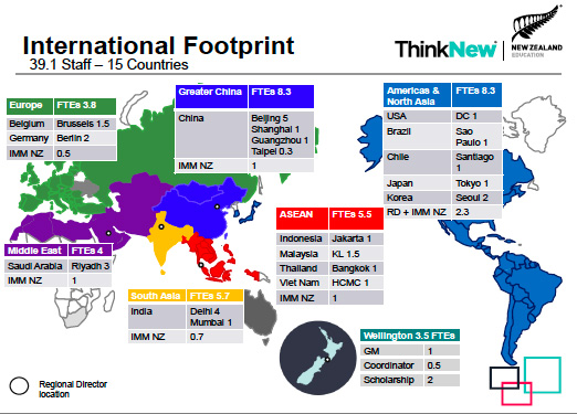 international-footprint-of-new-zealands-think-new-staff