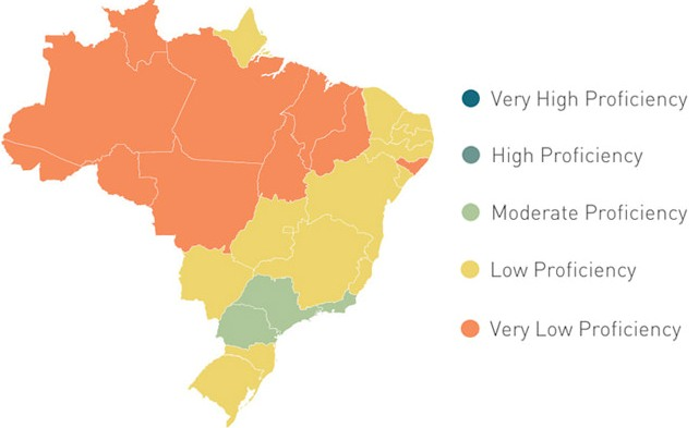 english-proficiency-in-brazil-by-region