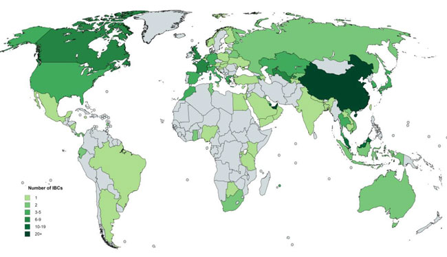number-of- ibcs-by-host-country
