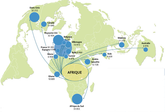 the-leading-study-destinations-of-internationally-mobile-students-from-africa-2013