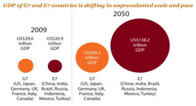 megatrend-shift-emerging-markets